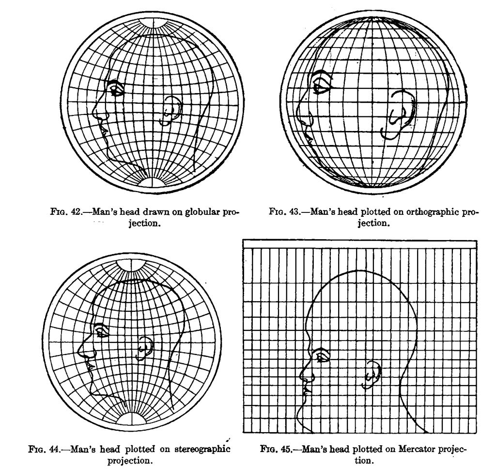 Demonstration of four common map projection techniques on a human head, from Charles H. Deetz, Elements of Map Projection with application to map and chart construction, 1921.